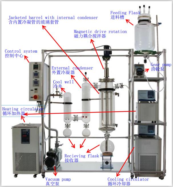 薄膜蒸发器结构图.png
