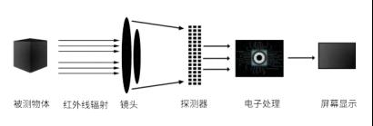 gir310热像仪彩页资料206.png