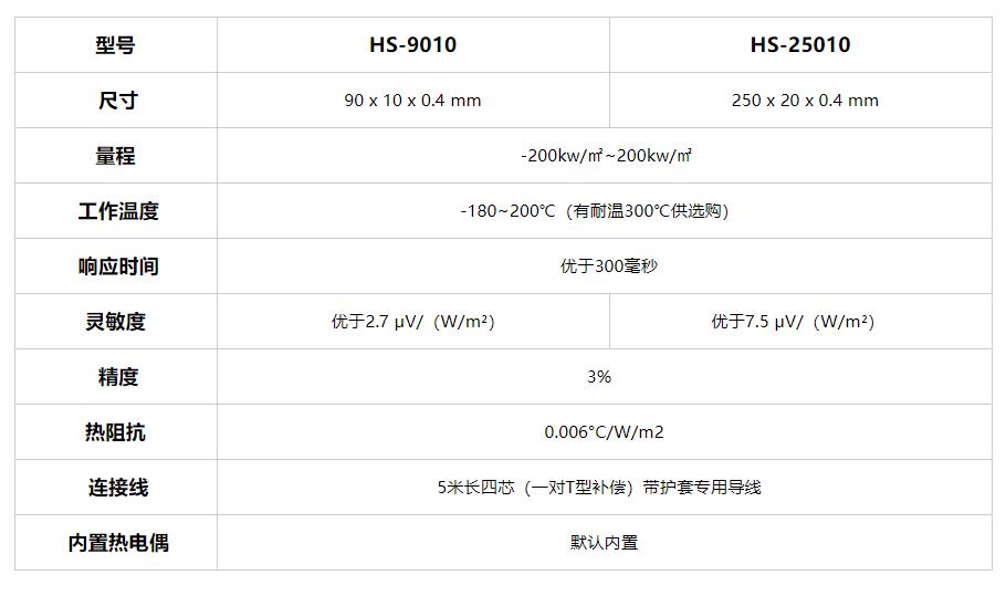 HS-9010 、HS-25010型超薄热流传感器2.jpg