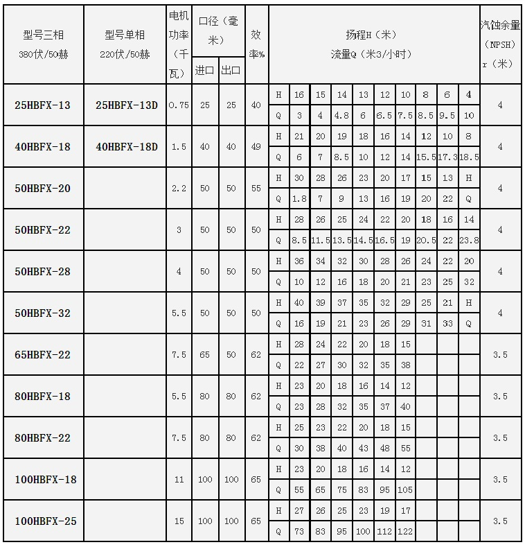 HBFX性能参数表.jpg