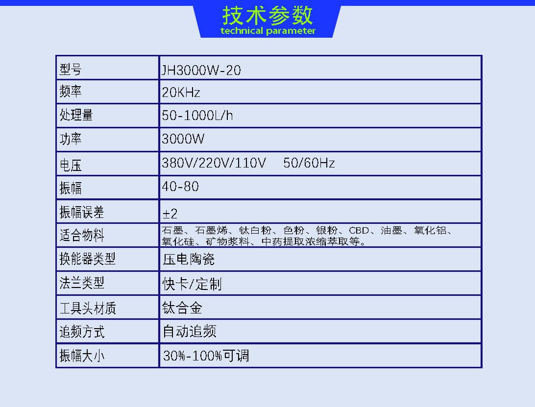 3000W工业级详情(新款工具头)_03.jpg