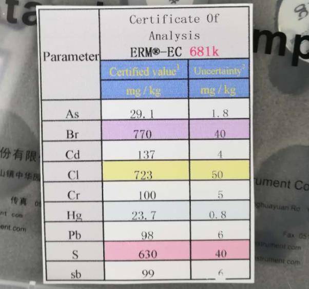 天瑞X荧光光谱仪误差如何计算
