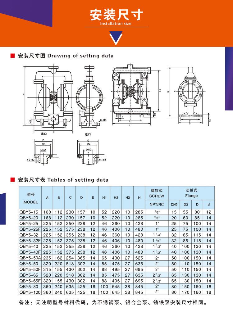 QBY5安装尺寸001.jpg