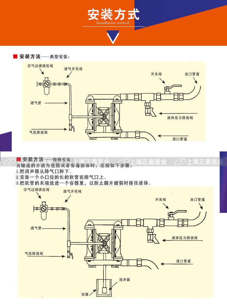 QBY5型管道安装
