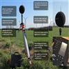 Invictus噪声检测仪C110A
