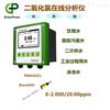 工厂处理二氧化氯分析仪PM8202CL