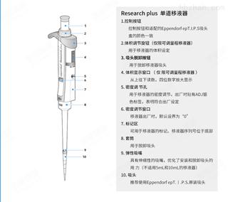 0.1-2.5μlResearch plus 单道可调量程移液器